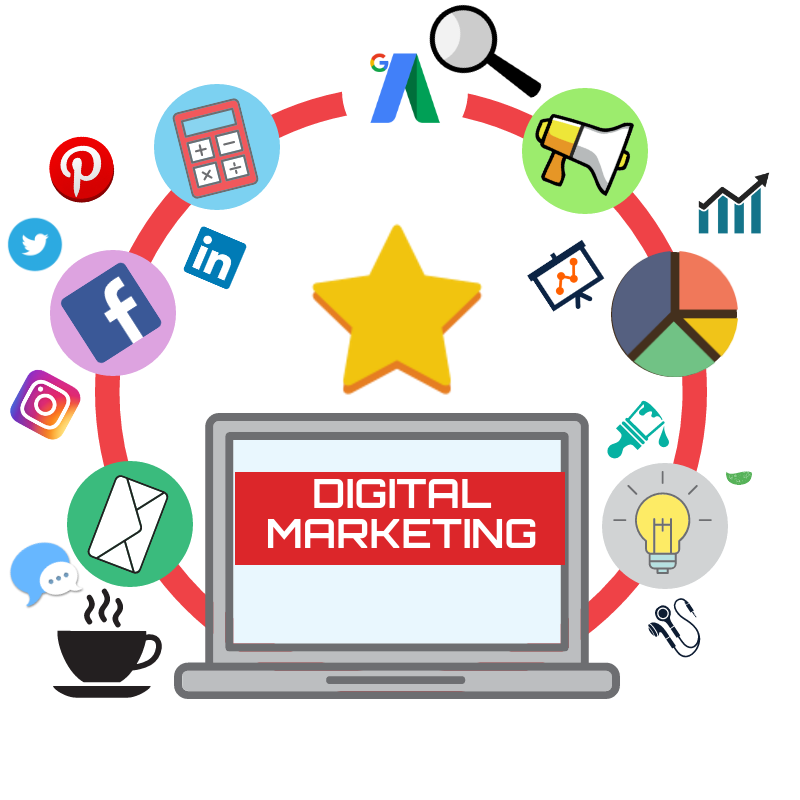 Best Digital Marketing Agency in Delhi NCR - Inklik com